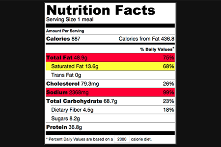Penn Station Nutrition Calculator screenshot
